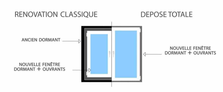 Dépose totale pour fenêtre par la Miroiterie singulière