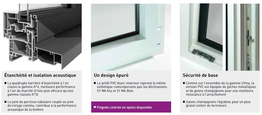 Fenêtre pvc gamme SyMa